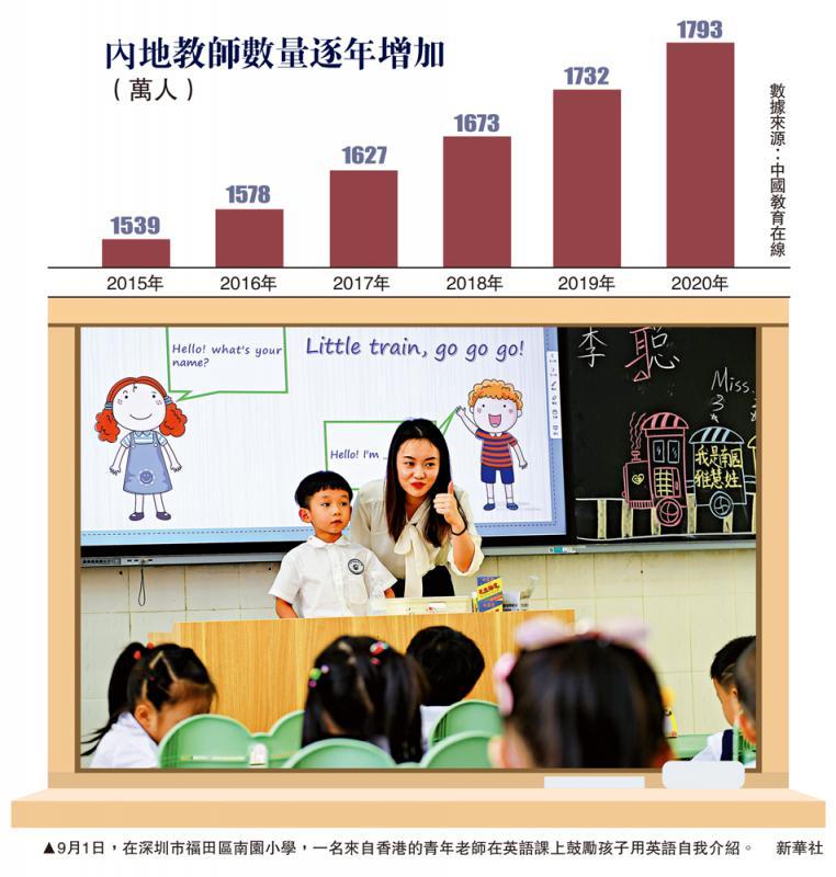创赢平台:焦点追踪/高薪粮准假长 博士争做深圳老师(图1)